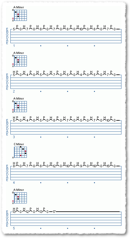 Sweep Picking And Harmonic Minor Riffs - Page 5
