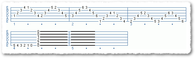 Sweep Picking And Harmonic Minor Riffs - Page 7