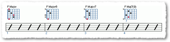 How do I make chord progressions Part 4 - Page 4