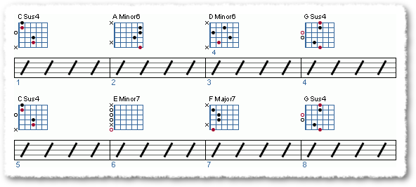 How do I make chord progressions Part 4 - Page 7
