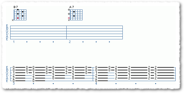 Easy Blues Turnarounds - Page 2