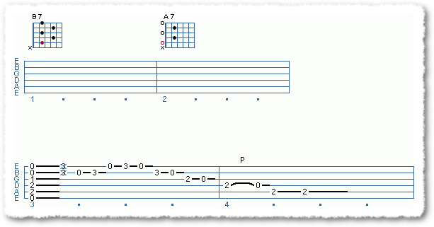 Easy Blues Turnarounds - Page 5