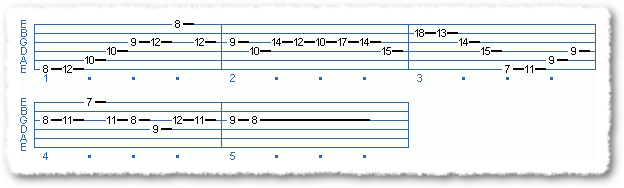 Classical Style Sequenced Arpeggios - Page 5