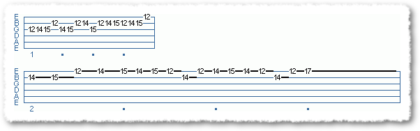 How To Play Metal Solos - Page 6