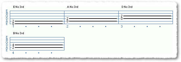 Power Chord Basics I