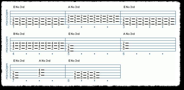 Power Chord Basics I - Page 2