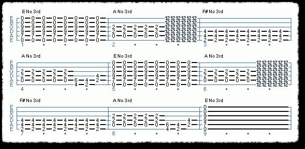 Power Chord Basics I - Page 3