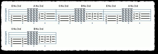 Power Chord Basics I - Page 4