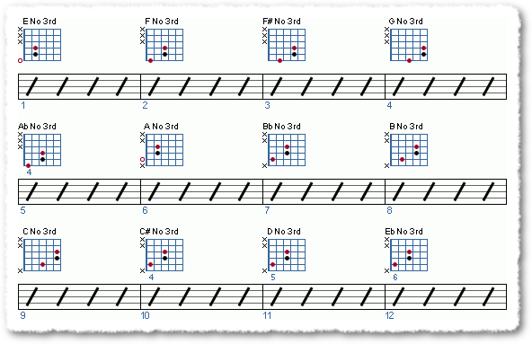 Power Chord Basics I - Page 5