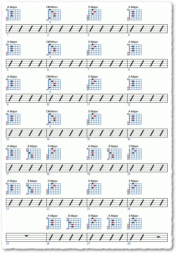 Beginner Tune: The Weight By The Band