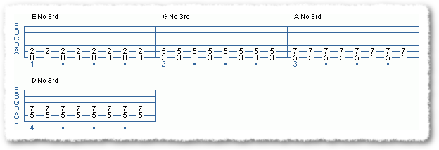 Power Chord Basics II