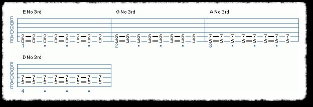 Power Chord Basics II - Page 2
