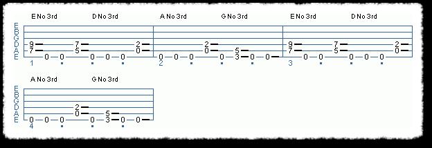 Power Chord Basics II - Page 3