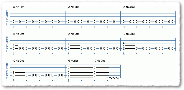 Power Chord Basics II - Page 4
