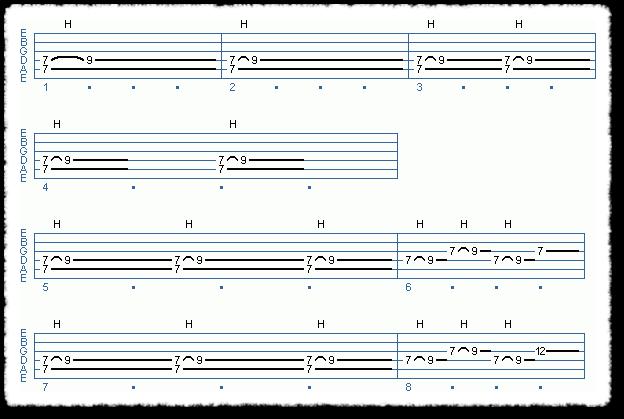 Power Chord Basics II - Page 7