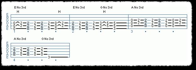 Power Chord Basics II - Page 8