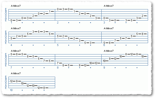 Shed Those Minor 7 Arpeggios - Page 10