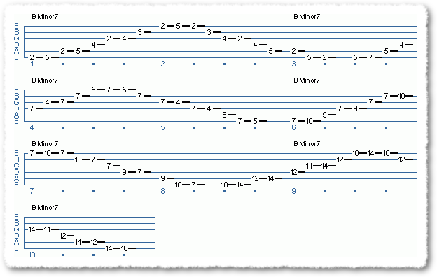 Shed Those Minor 7 Arpeggios - Page 8