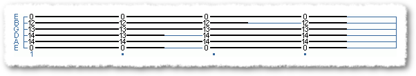 Open voice chord progression