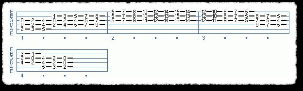 G Major Chordal Scale