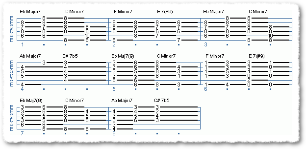 Mastering Chord/Melody: The Basics - Page 4