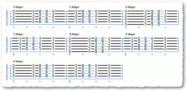Common Major Chord Variations - Page 6