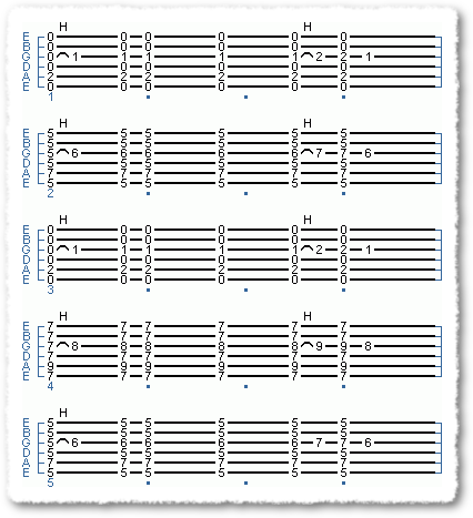 Working Up To Barre Chords - Page 5