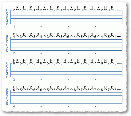Improving Your Trills - Page 3