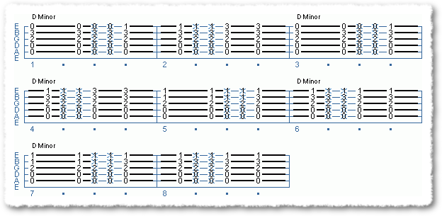Common Minor Chord Variations - Page 3
