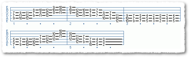 EXTENDED CHORD SCALE FORMS #2 IN TEMPO - Page 12