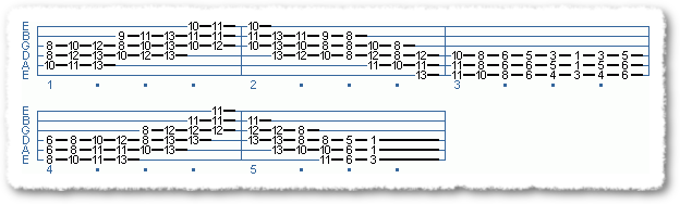 EXTENDED CHORD SCALE FORMS #2 IN TEMPO - Page 14