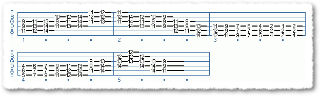 EXTENDED CHORD SCALE FORMS #2 IN TEMPO - Page 15