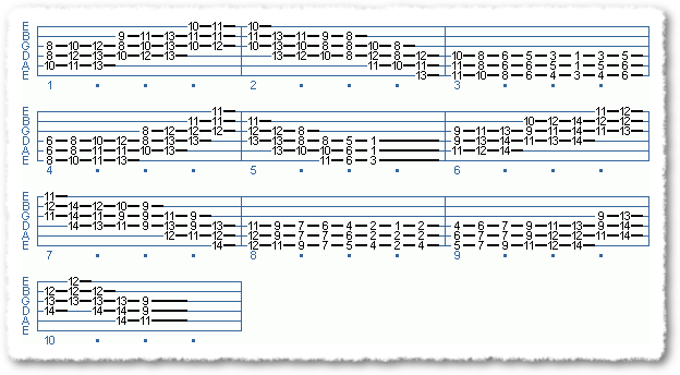 EXTENDED CHORD SCALE FORMS #2 IN TEMPO - Page 16