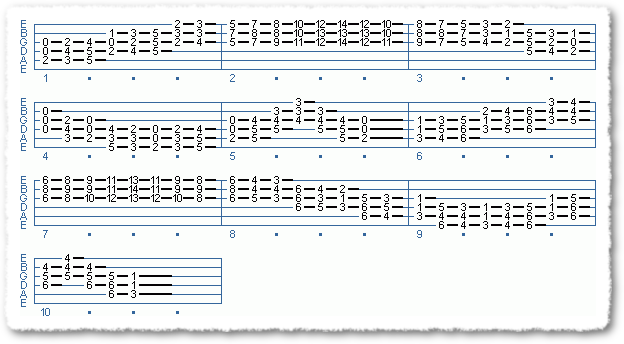 EXTENDED CHORD SCALE FORMS #2 IN TEMPO - Page 18