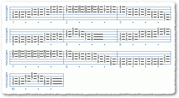 EXTENDED CHORD SCALE FORMS #2 IN TEMPO - Page 19
