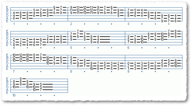 EXTENDED CHORD SCALE FORMS #2 IN TEMPO - Page 20