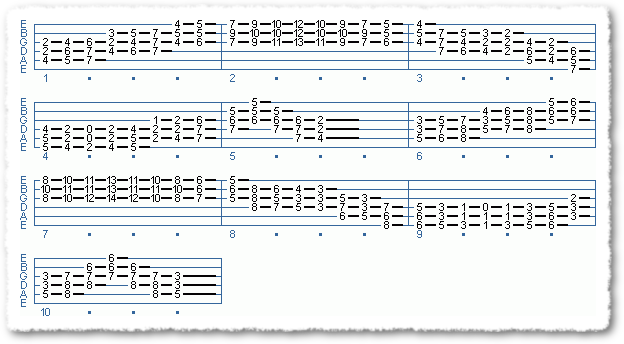 EXTENDED CHORD SCALE FORMS #2 IN TEMPO - Page 7