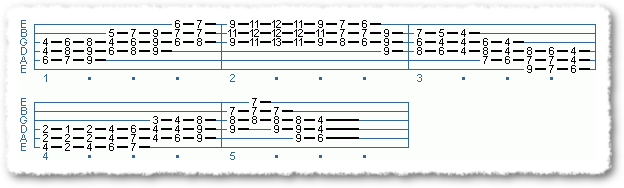 EXTENDED CHORD SCALE FORMS #2 IN TEMPO - Page 8