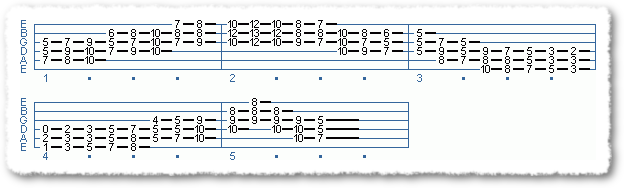 EXTENDED CHORD SCALE FORMS #2 IN TEMPO - Page 9