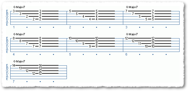 Chord Soloing Using 4ths