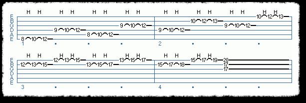 String Skipping Lick In C Major