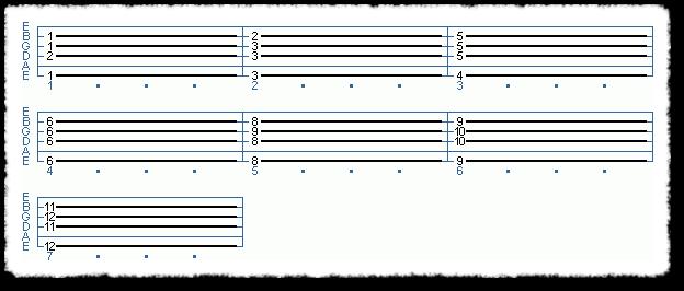 Harmonized Harmonic Minor Scale