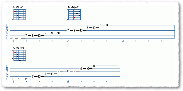 Major type scales for the soloing jazzer