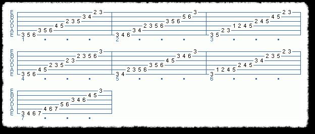 Harmonic Minor: almost forgotten scale - Page 3