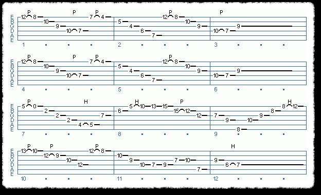 Paganini's 24th Caprice