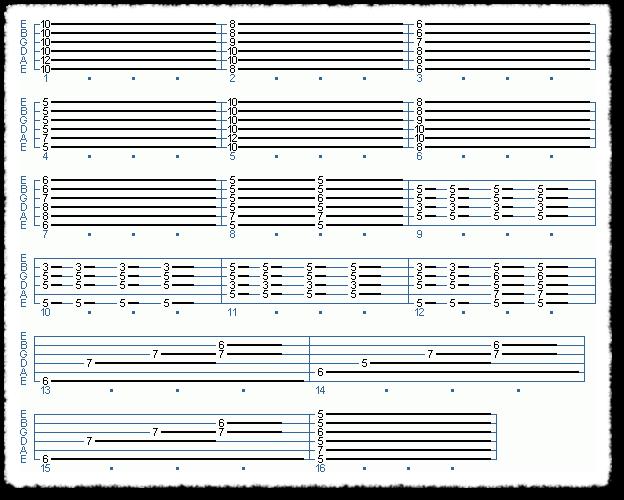 Rhythm, Minor9 And Min11/Dom7sus4 Chords