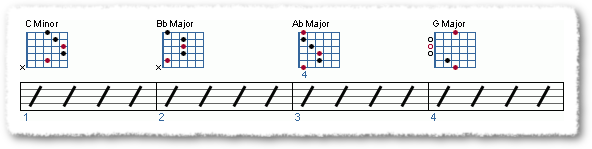 Changing Scales W/non-Diatonic Chords