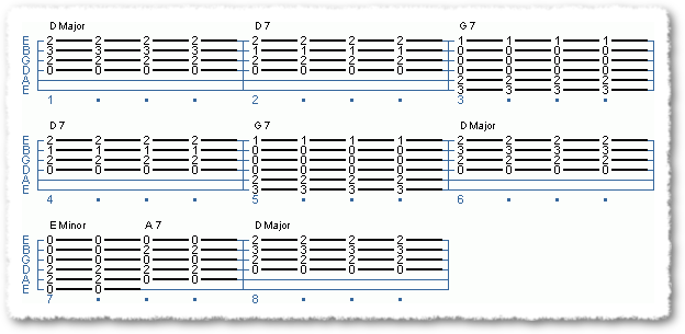 Alternating Bass and Country Blues I - Page 2