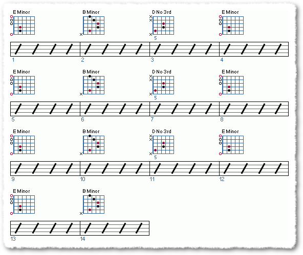 Applying The Pentatonic Scale - Page 14