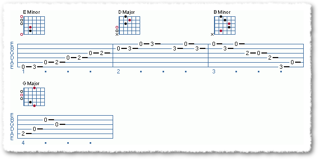 Applying The Pentatonic Scale - Page 4
